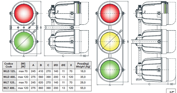 Intrinsically Safe Traffic Signal