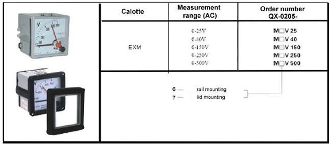 atex certified voltmeter