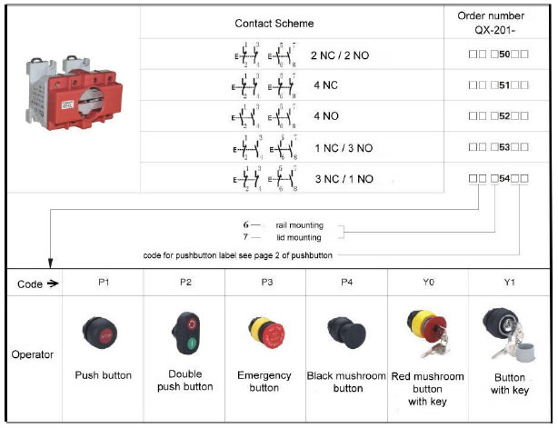 explosion proof switching components