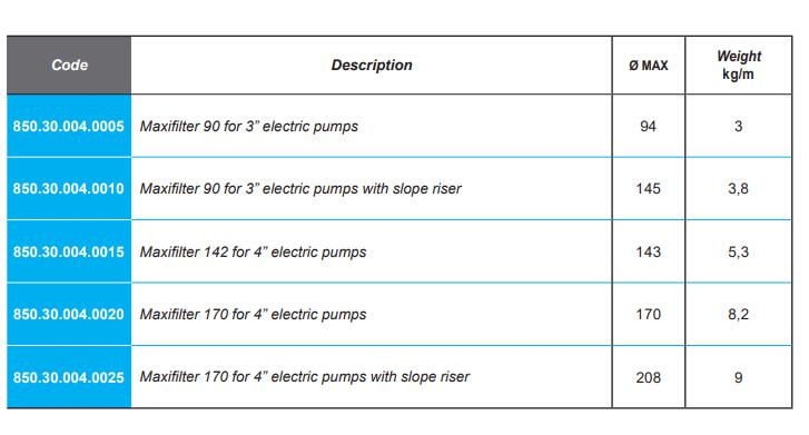 maxifilter - atex pump